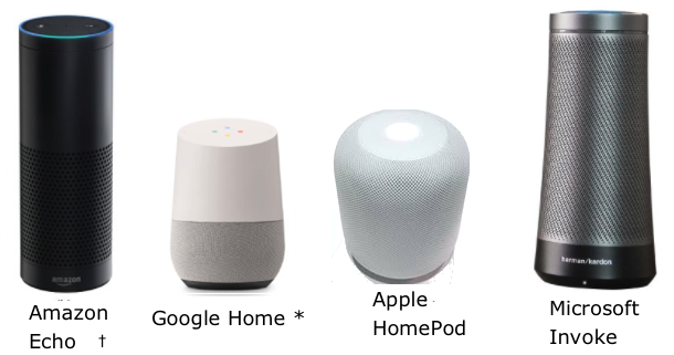 The Charm of Powerful Trouble: The Covid-19 Pandemic, Practicing Law Remotely, and Voice-Activated Assistants in the Home